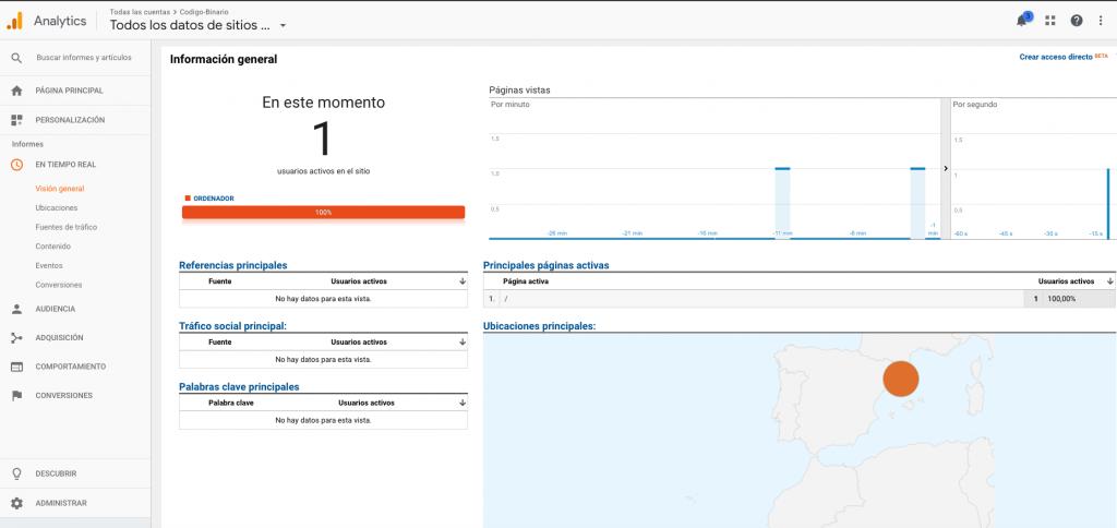 Dashboard GA - Registro de visitas a la web